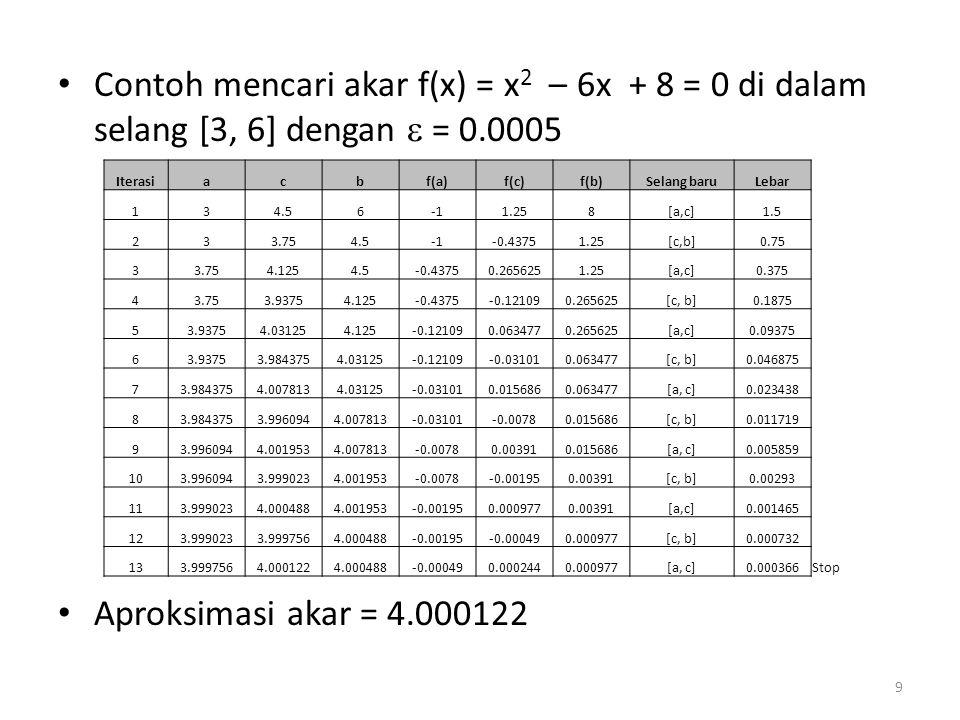 Contoh mencari akar f(x) = x2 – 6x + 8 = 0 di dalam selang [3, 6] dengan  = 0.0005